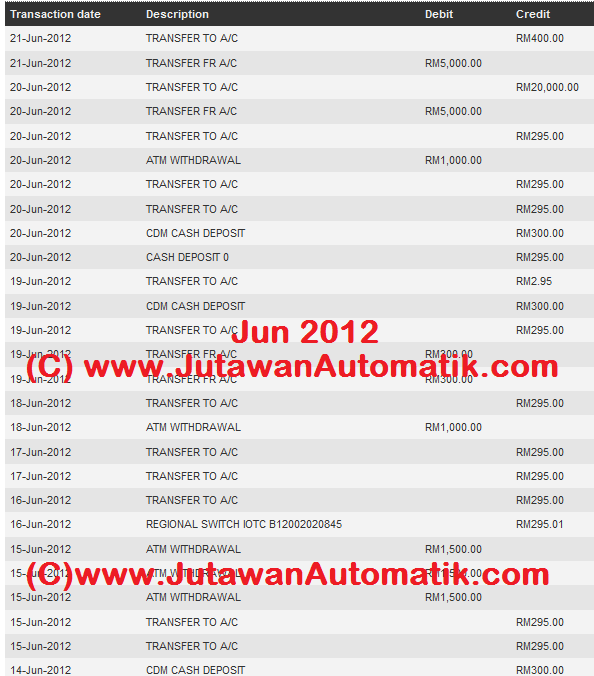 Senarai broker forex terbaik 2014